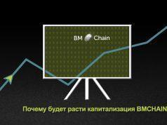 ICO Bmchain