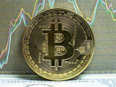 bitcoin-grafic