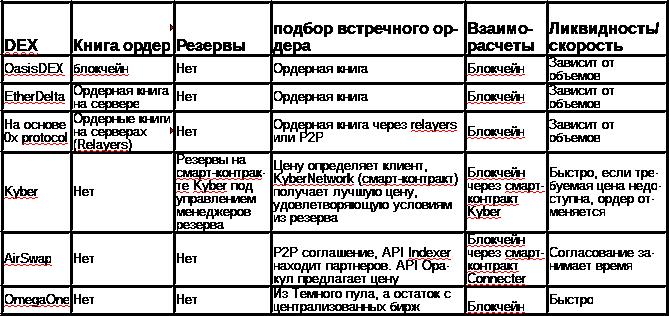 tabl2