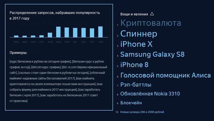 Yandex_krypta