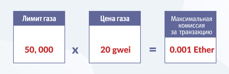 эфир газ