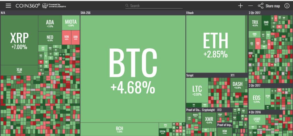 Мониторинг всех криптовалют торговля на бирже основные понятия