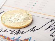 Bitcoin-chart