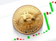 биткоин растет