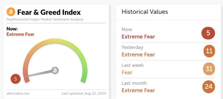 fear-index