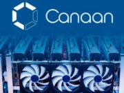 Canaan-Creative