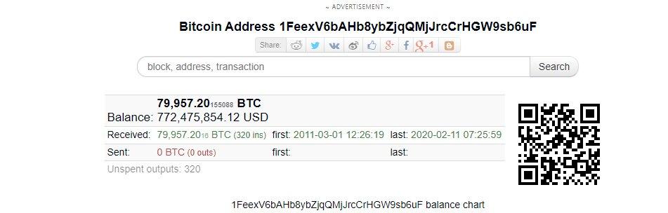 address-from-gox
