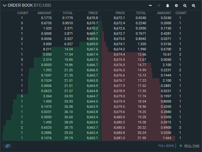bitfinex-stakan