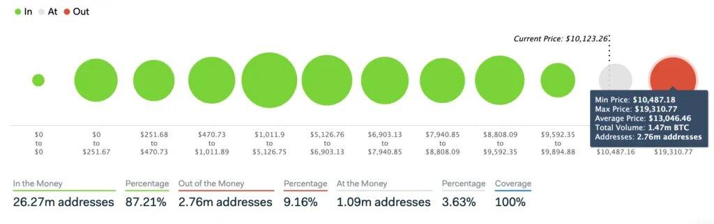 bitcoin-btc-analytics-and-charts