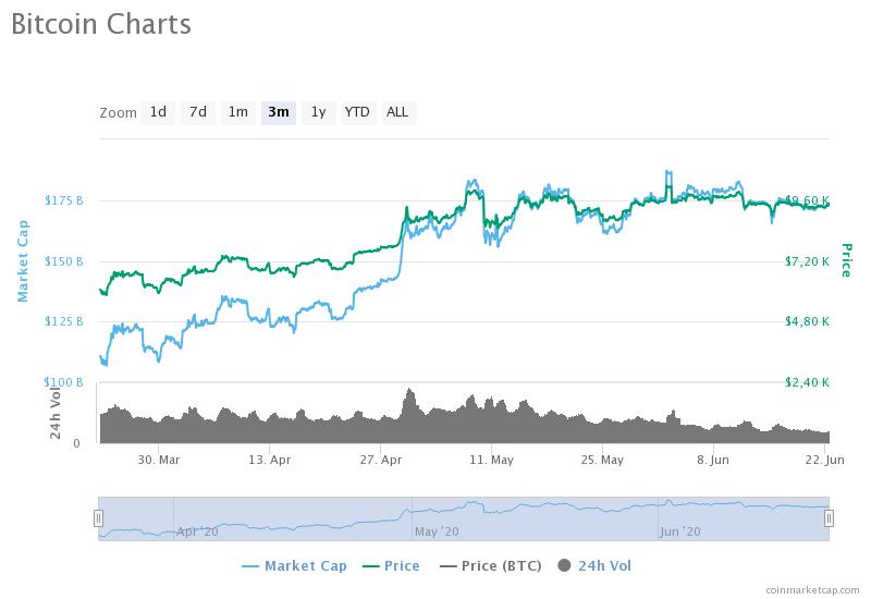 bitcoin-charts-6
