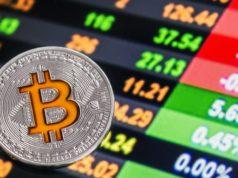 Bitcoin-SP-500