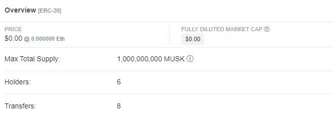 Энтузиасты создали монету MuskCoin
