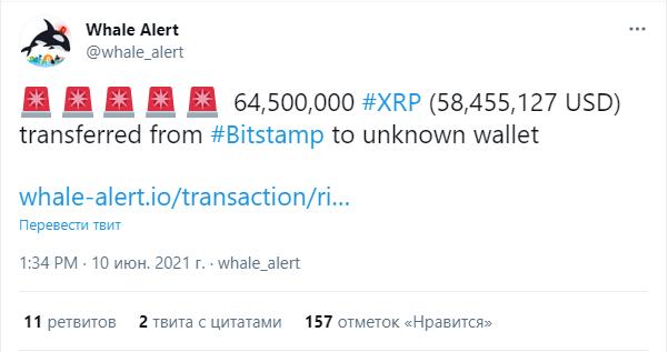 Криптобиржи за сутки переместили 270 млн XRP