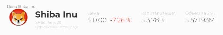 Coinbase Pro задерживает листинг SHIB. Токен падает в цене