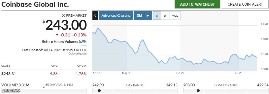 CEO FTX допустил покупку Goldman Sachs или CME Group